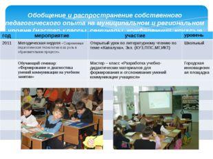 Обобщение и распространение собственного педагогического опыта на муниципальн