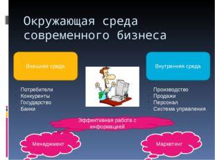 Окружающая среда современного бизнеса Внешняя среда Внутренняя среда Потребит