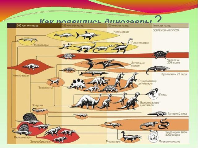 Как появились динозавры ?