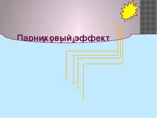 Парниковый эффект CO2 СН4 NO2 CO2 СН4 NO2
