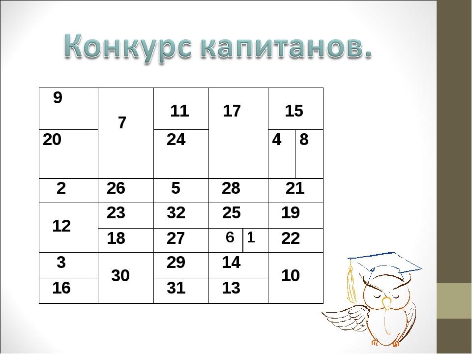 9  7 11 17 15 20 2448 2 26 5 28 21  12 23 32 25 19 18...