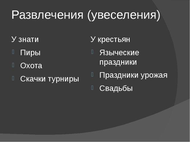 Развлечения (увеселения) У знати Пиры Охота Скачки турниры У крестьян Языческ...