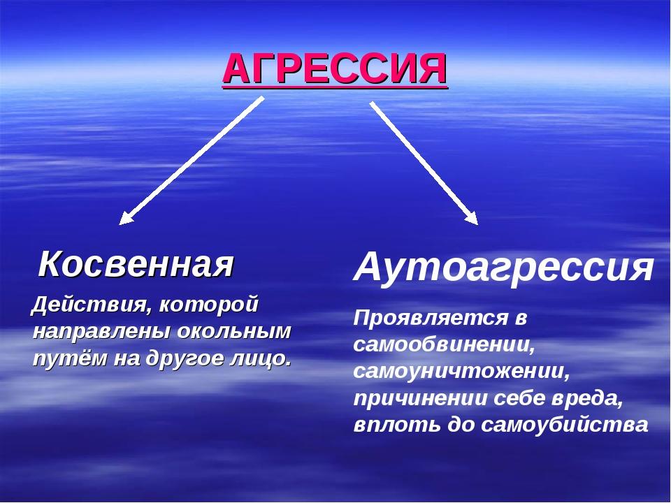 АГРЕССИЯ Косвенная Действия, которой направлены окольным путём на другое лицо...