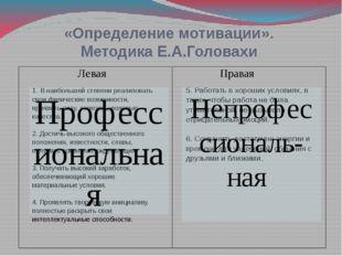 «Определение мотивации». Методика Е.А.Головахи Левая Правая Профессиональная