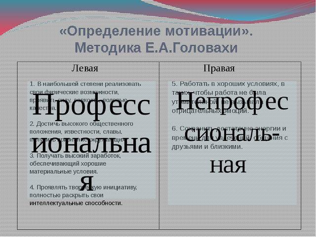 «Определение мотивации». Методика Е.А.Головахи Левая Правая Профессиональная...