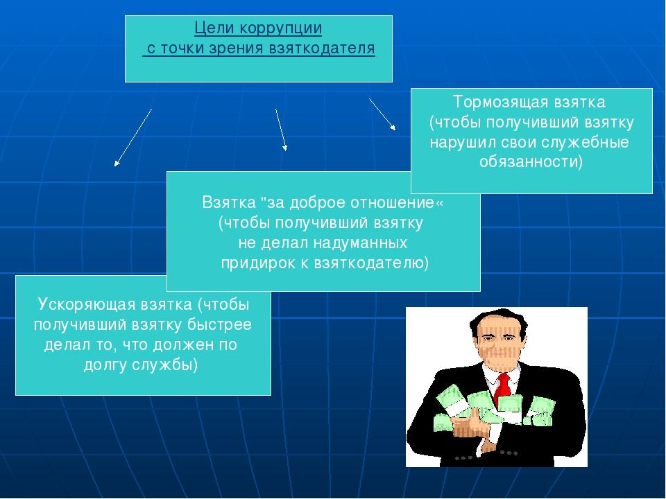 Цели коррупции с точки зрения взяткодателя Ускоряющая взятка (чтобы получивши...