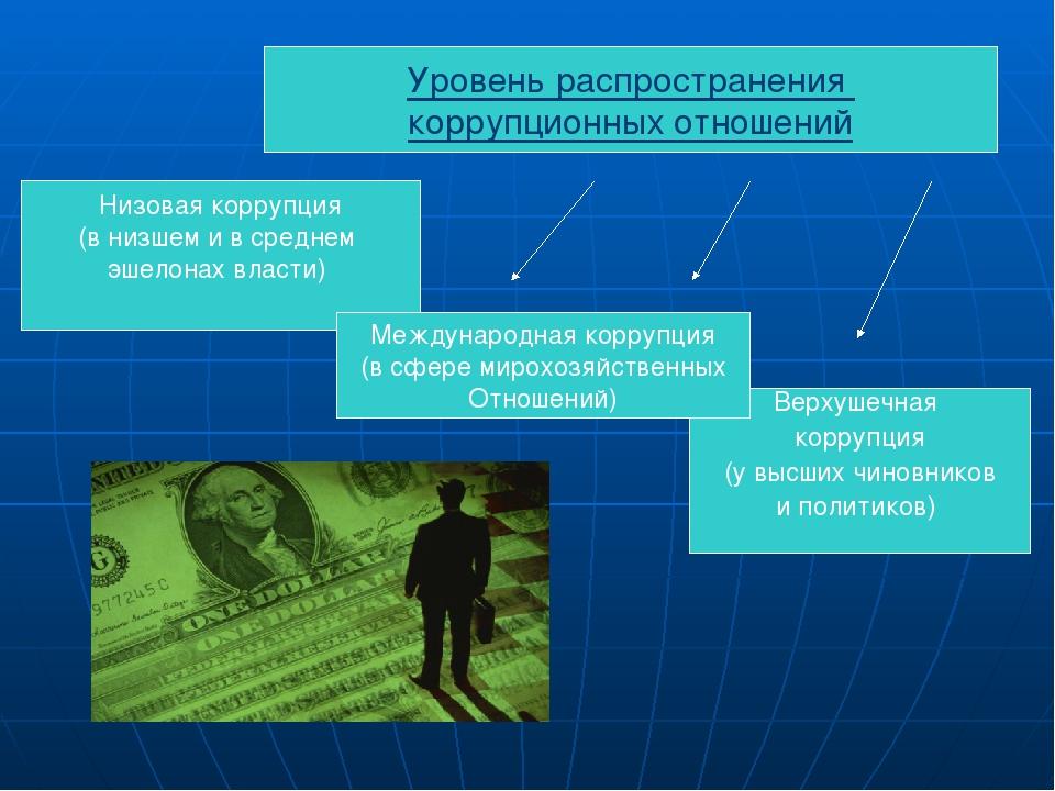 Уровень распространения коррупционных отношений Низовая коррупция (в низшем и...