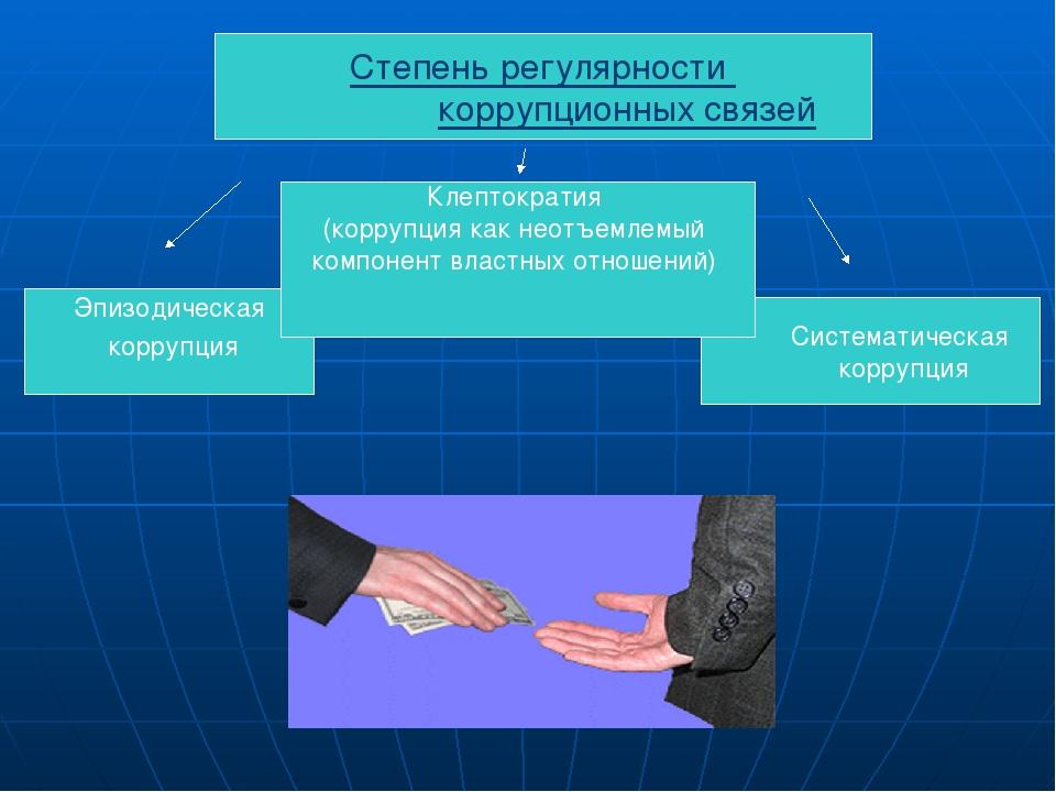 Степень регулярности коррупционных связей Эпизодическая коррупция Систематиче...
