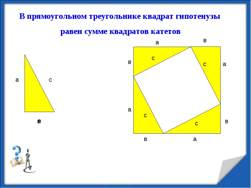 а с в с с с с в в в в а а а а В прямоугольном треугольнике квадрат гипотенузы...