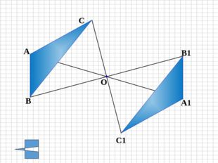 Построить точку А1, симметричную точке А относительно прямой а Симметрия отн