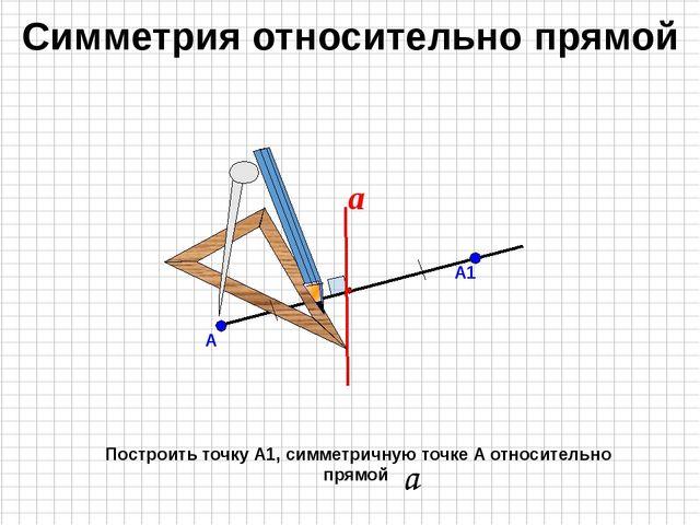Построить точку, в которую переходит точка А при повороте около точки О на 60...