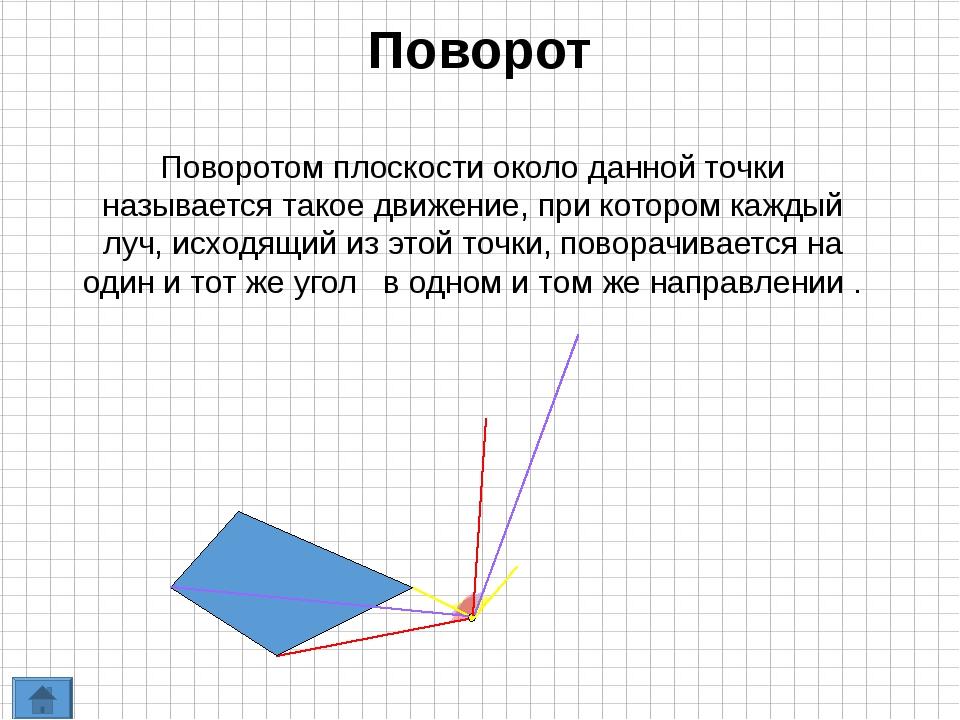 Постройте фигуру, в которую переходит произвольный треугольник при параллельн...