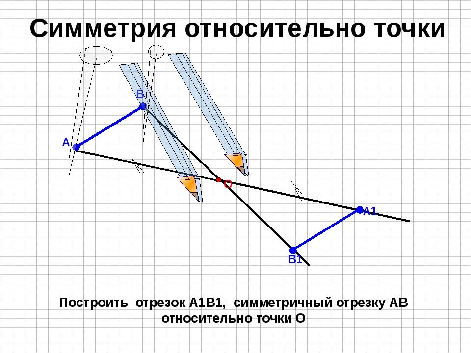 Построить отрезок А1В1, симметричный отрезку АВ относительно точки О Симметр...