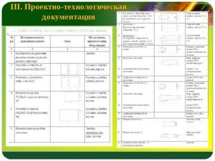 ІІІ. Проектно-технологическая документация LOGO