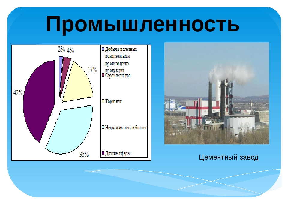 Промышленность Цементный завод