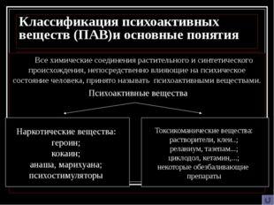 Классификация психоактивных веществ (ПАВ)и основные понятия Все химические