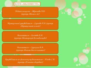 КЛУБ «МЫ ВМЕСТЕ» Педагог-психолог – Абрамова Н.В. (проект «Мама и я») Воспит