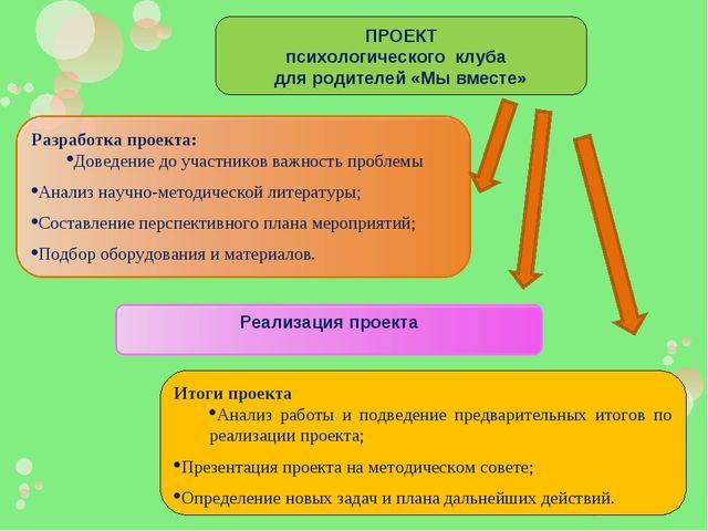 ПРОЕКТ психологического клуба для родителей «Мы вместе» Итоги проекта Анализ...