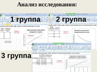 Анализ исследования: 1 группа 2 группа 3 группа