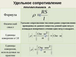 Удельное сопротивление проводника, ρ Удельное сопротивление численно равно со