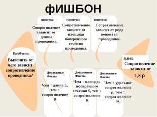 Доказанные Факты: гипотеза: гипотеза: гипотеза: Вывод: Доказанные Факты: Проб