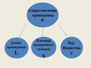 Сопротивление проводника R Длина проводника L Площадь поперечного cечения s Р