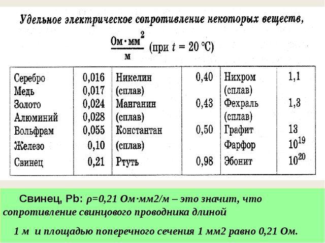 Свинец, Pb: ρ=0,21 Ом·мм2/м – это значит, что сопротивление свинцового прово...
