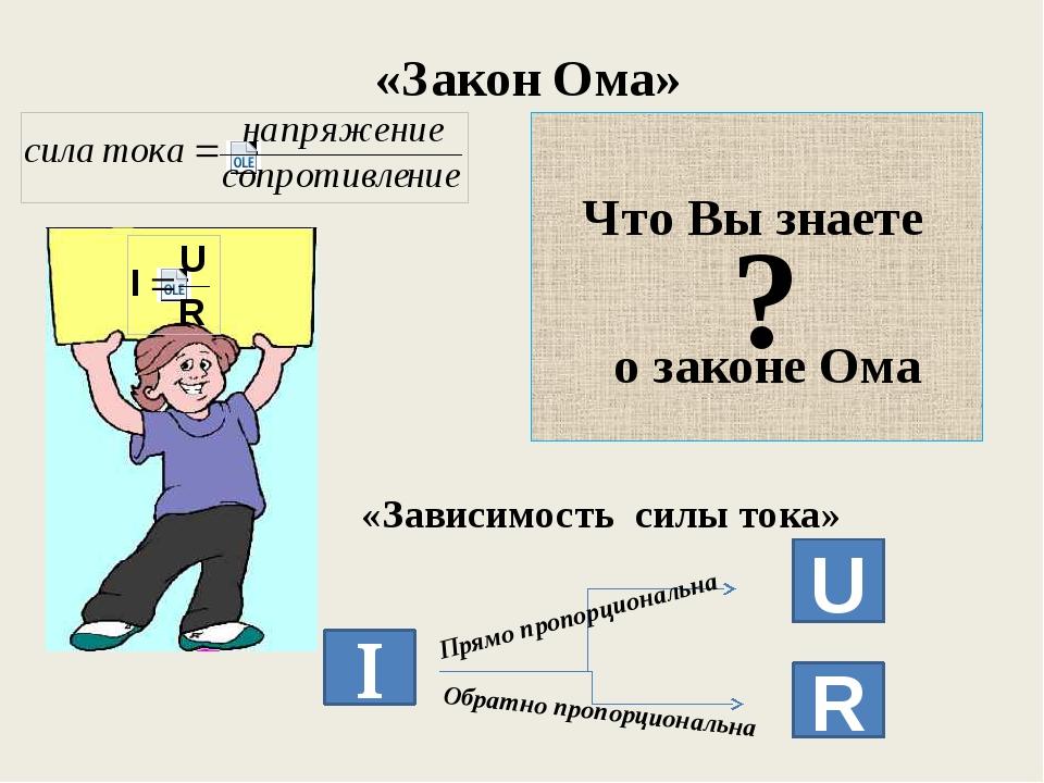 ? Что Вы знаете о законе Ома «Закон Ома» U R «Зависимость силы тока»  Прямо...