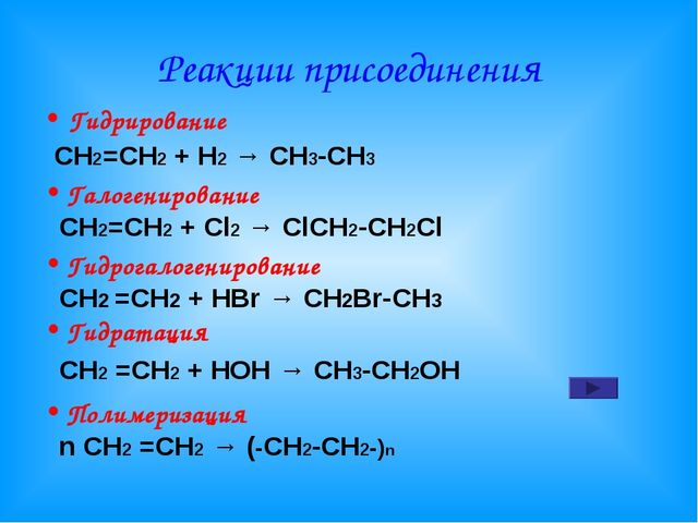 Реакции присоединения Гидрирование СН2=СН2 + Н2 → СН3-СН3 Галогенирование СН2...