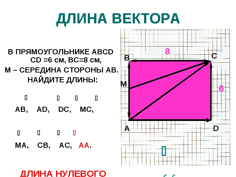 ДЛИНА ВЕКТОРА В ПРЯМОУГОЛЬНИКЕ ABCD CD =6 см, BC=8 см, M – СЕРЕДИНА СТОРОНЫ A...