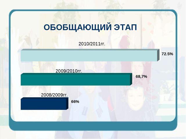 ОБОБЩАЮЩИЙ ЭТАП 2009/2010гг. 2008/2009гг. 2010/2011гг.