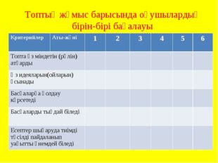 Топтық жұмыс барысында оқушылардың бірін-бірі бағалауы КритерийлерАты-жөні1