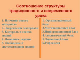 Соотношение структуры традиционного и современного урока 1. Изучение нового м