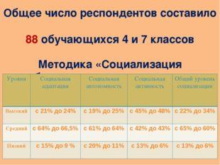 Общее число респондентов составило 88 обучающихся 4 и 7 классов Методика «Соц