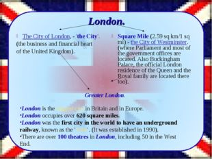 The City of London, - 'the City'. (the business and financial heart of the Un