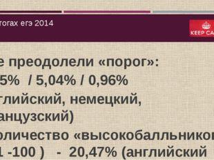 Об итогах егэ 2014 Не преодолели «порог»: 3,15% / 5,04% / 0,96% (английский,