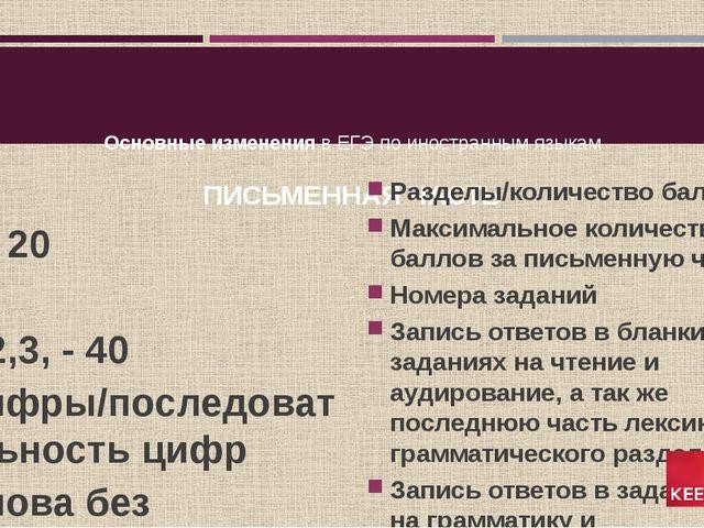 Основные изменения в ЕГЭ по иностранным языкам ПИСЬМЕННАЯ ЧАСТЬ 4 / 20 80 1,...