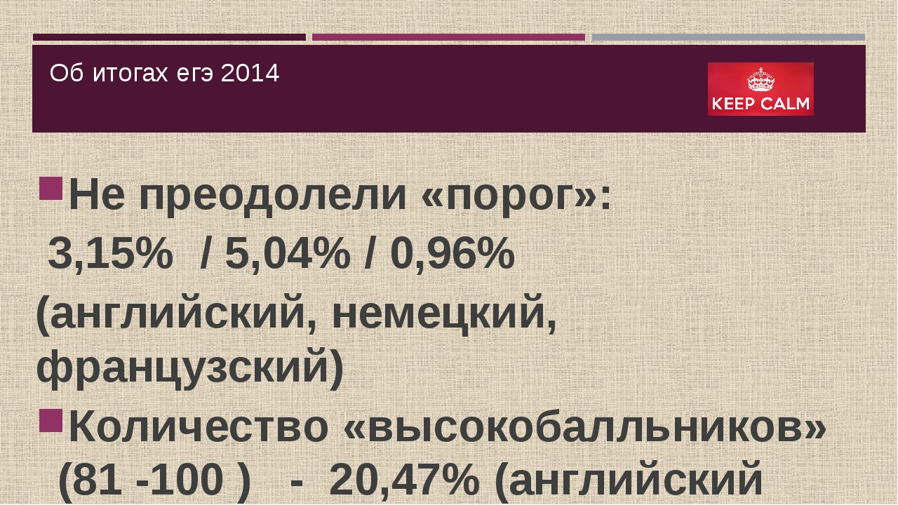 Об итогах егэ 2014 Не преодолели «порог»: 3,15% / 5,04% / 0,96% (английский,...