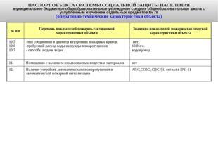 ПАСПОРТ ОБЪЕКТА СИСТЕМЫ СОЦИАЛЬНОЙ ЗАЩИТЫ НАСЕЛЕНИЯ муниципальное бюджетное о
