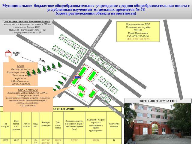 Общая характеристика населенного пункта: - количество проживающего населения...
