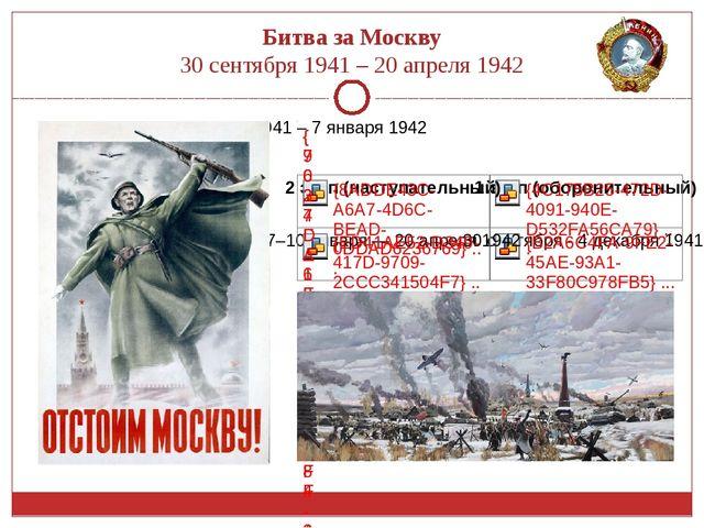 Битва за Москву 30 сентября 1941 – 20 апреля 1942