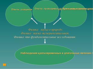 Физика - наука о природе. Физика - наука экспериментальная. Физика-это фундам