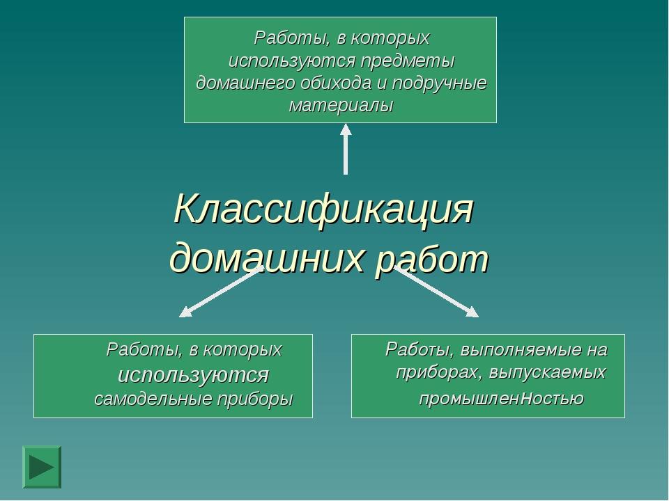 Классификация домашних работ Работы, в которых используются предметы домашнег...