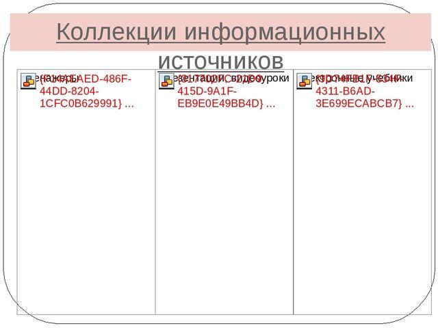 Коллекции информационных источников