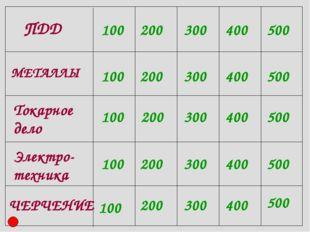 100 100 100 100 100 200 200 200 200 200 300 300 300 300 300 400 400 400 400 4