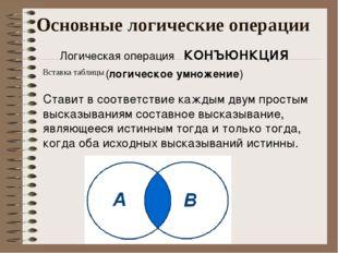 Основные логические операции Логическая операция КОНЪЮНКЦИЯ (логическое умнож
