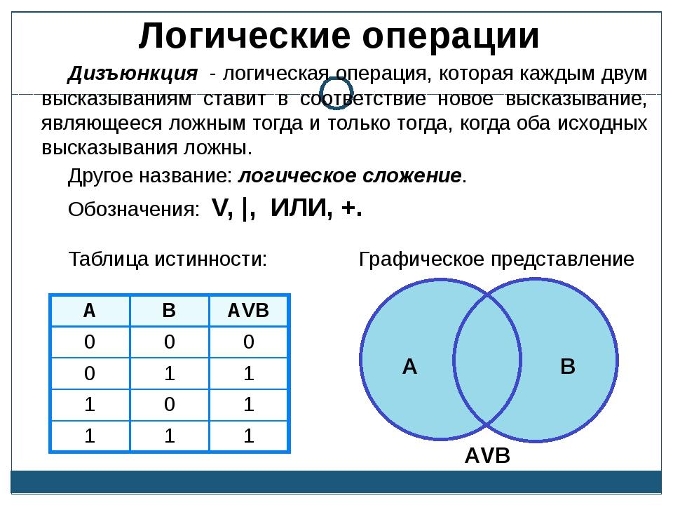 Дизъюнкция - логическая операция, которая каждым двум высказываниям ставит в...