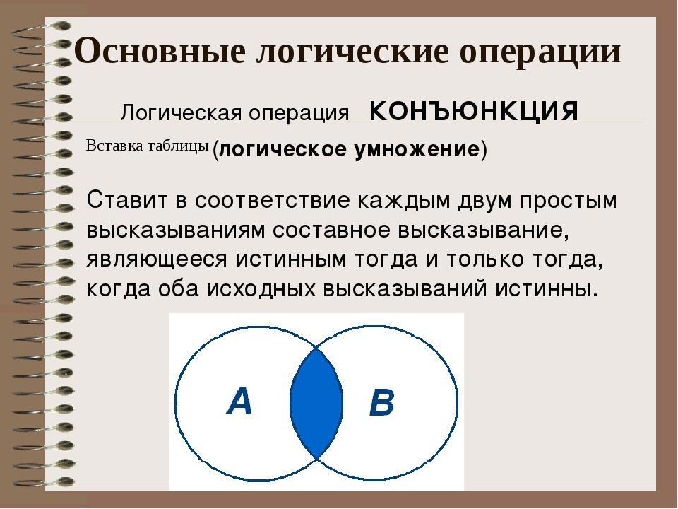 Основные логические операции Логическая операция КОНЪЮНКЦИЯ (логическое умнож...