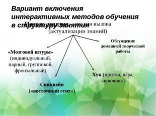 Вариант включения интерактивных методов обучения в структуру занятия Начало з