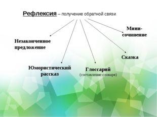 Рефлексия – получение обратной связи Незаконченное предложение Юмористический